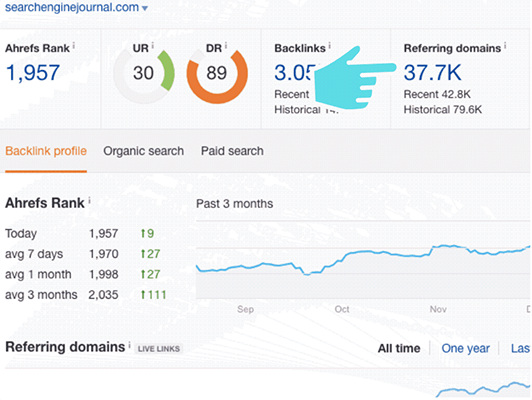 SearchEngineJournal-Referring-Domains-Build-Backlinks-To-Grow-Blog-Traffic.png