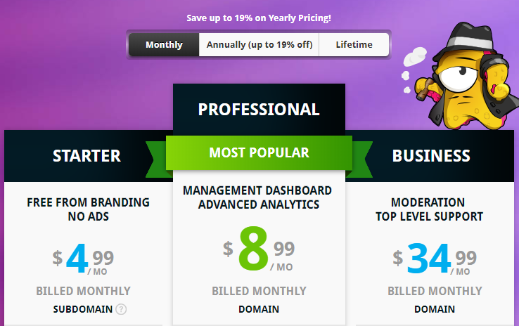 The optimized pricing for the RatingWidget plugin