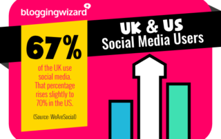 1-67-percent-of-the-UK-use-social-media.png