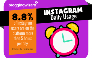 1-Instagram-daily-usage.png