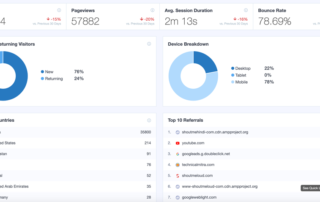 Google-analytics-data-in-WP-Dashboard.png
