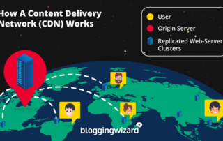 CDN-Diagram-Best-CDN-Services-To-Speed-Up-Your-Site.png