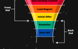 Basic-Blogging-Sales-Funnel.png