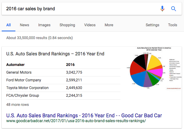 table featured snippet