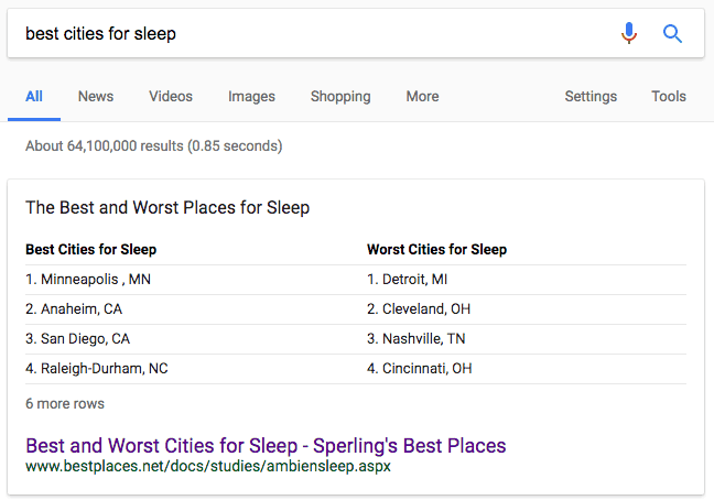 static table featured snippet