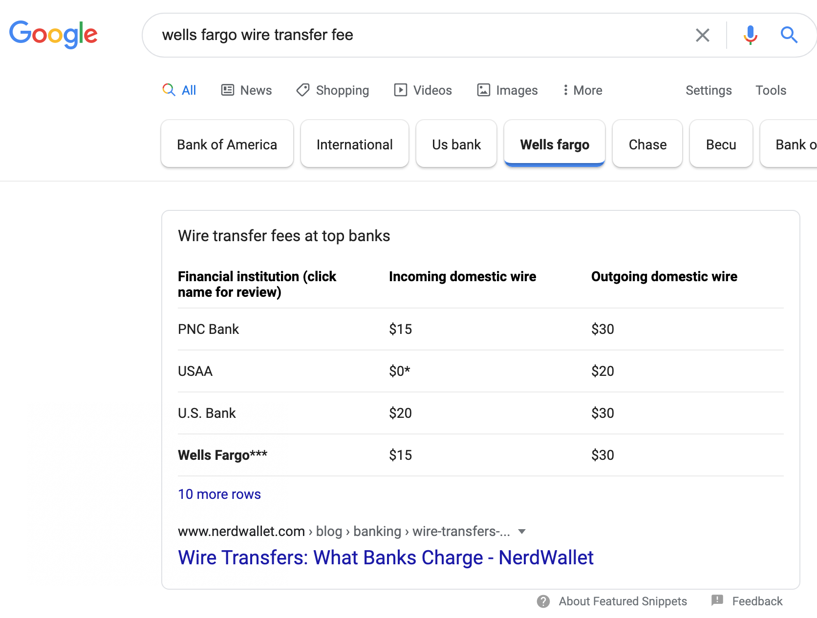 carousel featured snippet banking fee