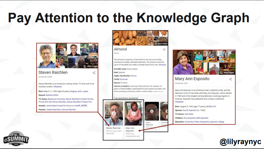 Pay attention to the knowledge graph