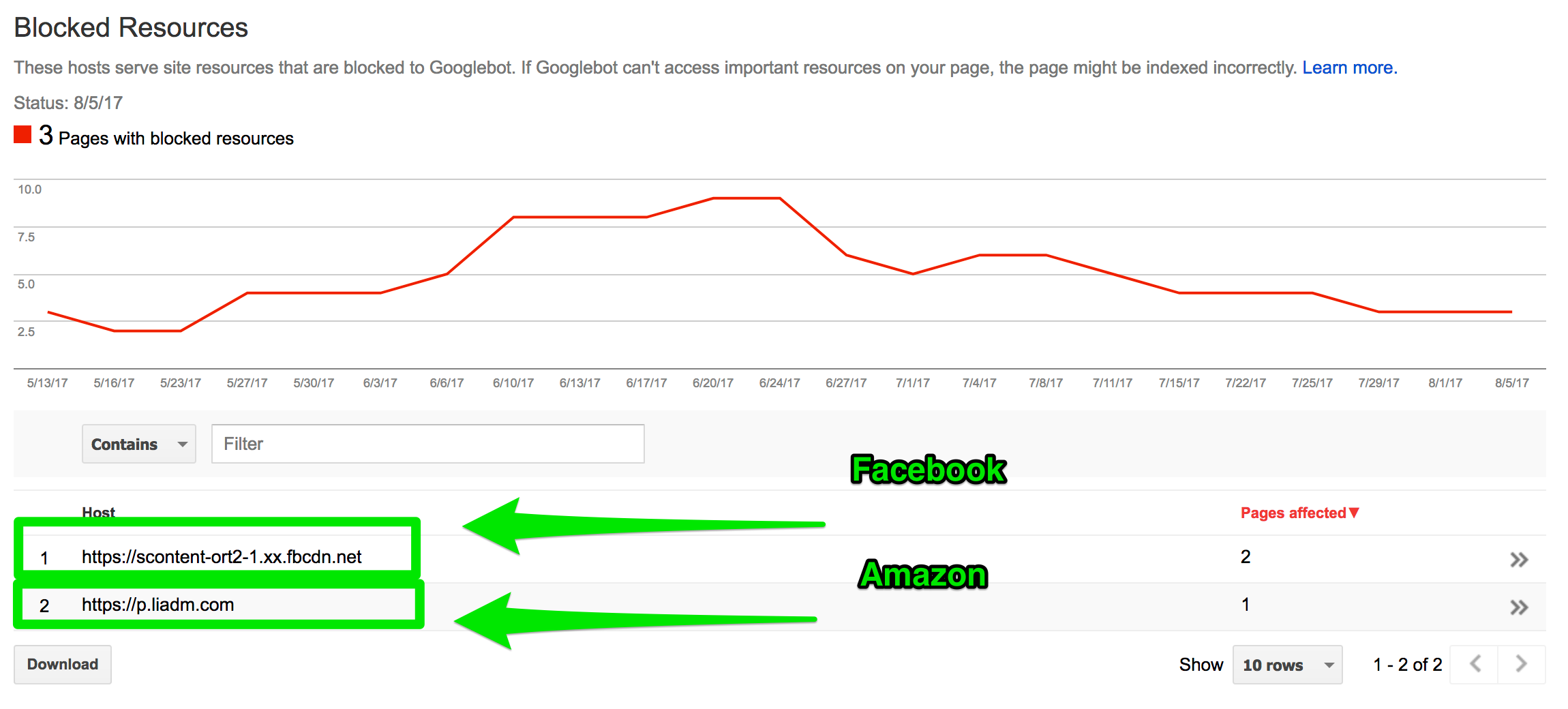 google search console blocked resources
