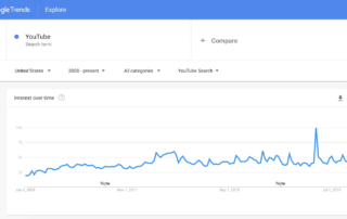 how-to-use-google-trends-for-youtube-5f8f30d509887.png